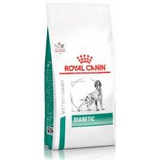 Royal Canin Diabetic - корм-диета для собак при сахарном диабете