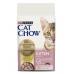 Cat Chow Kitten Chicken - корм для котят с нежнейшей курочкой